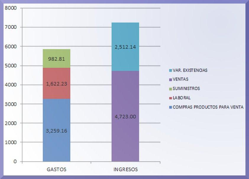 02_informe_rdos