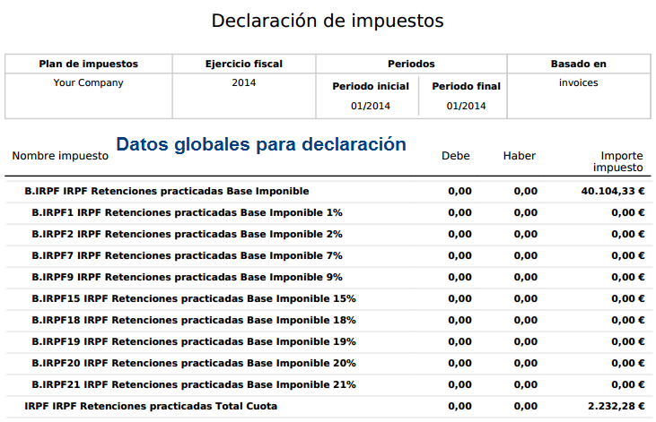 04 Asientos nóminas Informe Impuestos Modelo 111