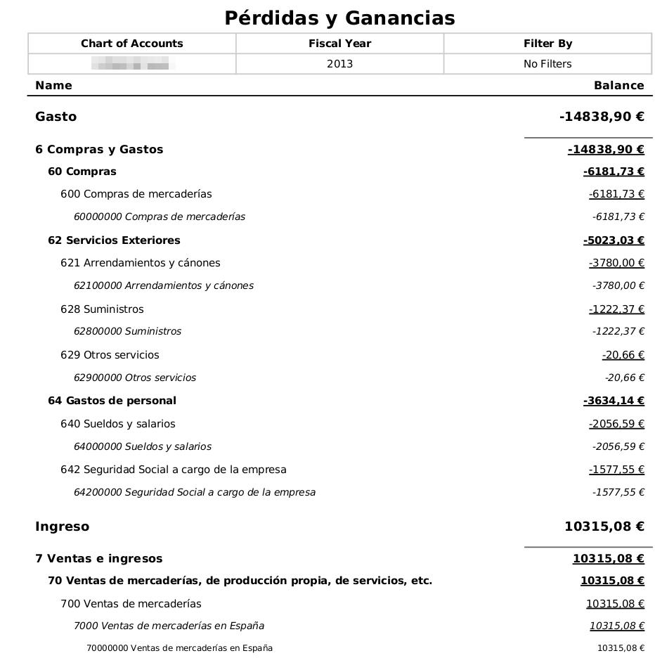 Informe de resultados contabilidad
