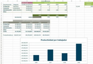 descargar plantilla de plan financiero en excel gratis audit2me