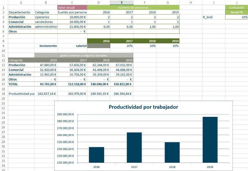 Descargar Plantilla de Plan Financiero en Excel (Gratis)   audit2me