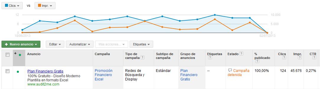 Campaña para compartir una plantilla de plan financiero en Excel